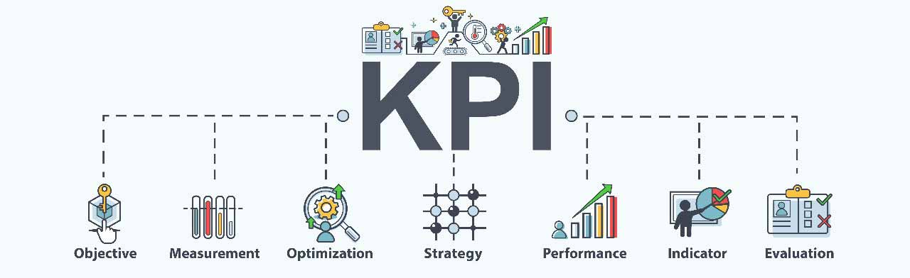 KPI---Meson-Digital-Agency