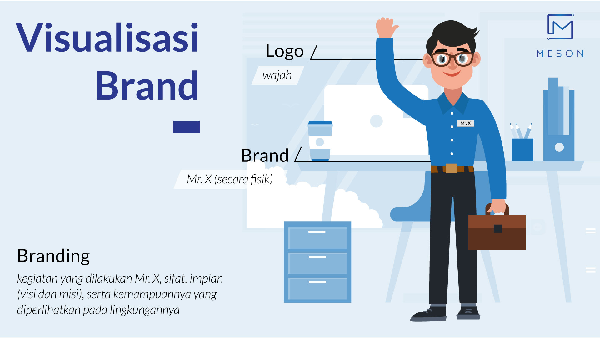 branding-visualisasi-article-meson-digital-marketing-jakarta