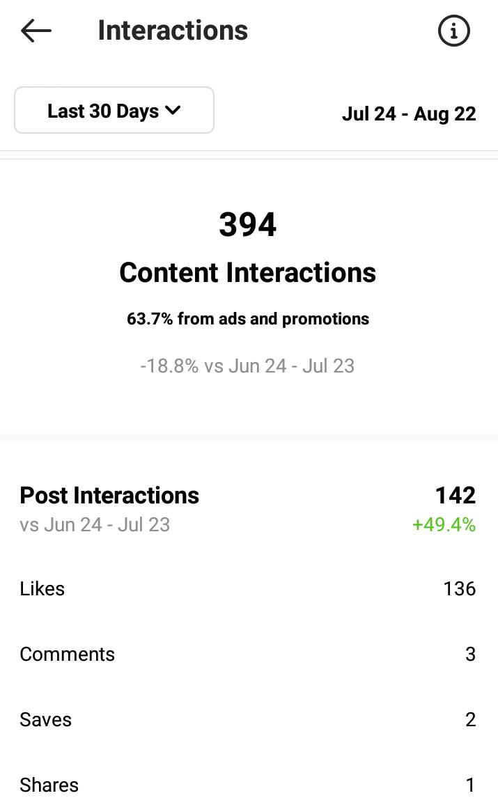 insight instagram interaction